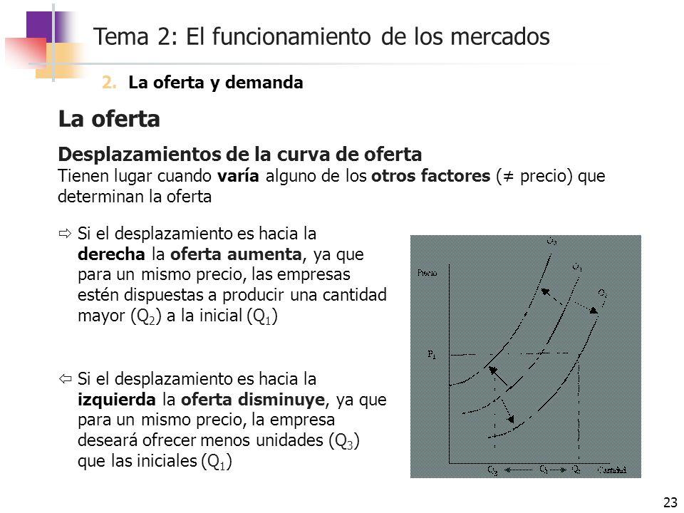 La oferta Desplazamientos de la curva de oferta La oferta y demanda