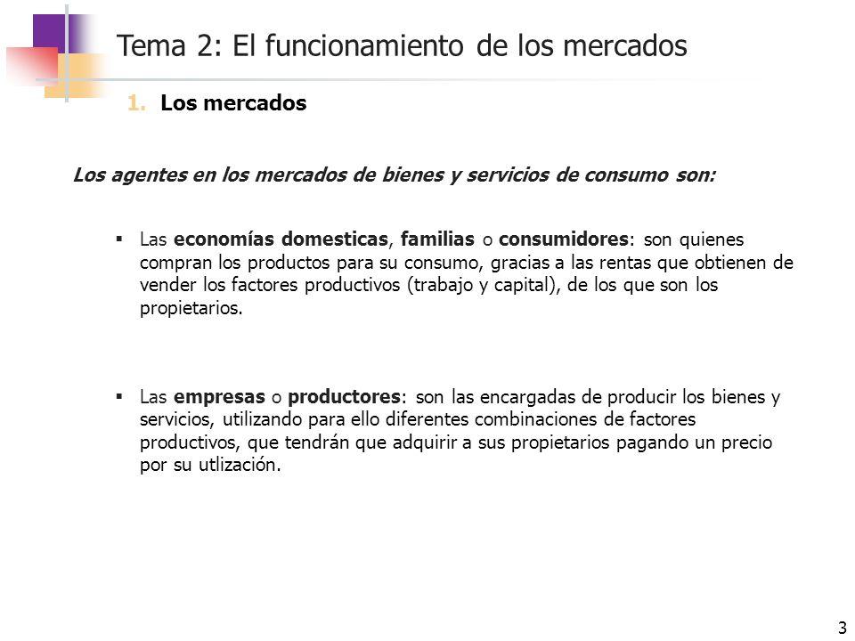 Los mercados Los agentes en los mercados de bienes y servicios de consumo son: