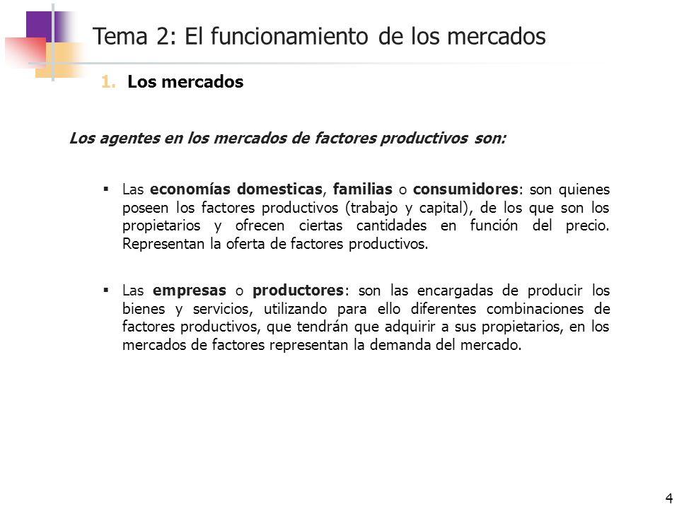 Los mercados Los agentes en los mercados de factores productivos son: