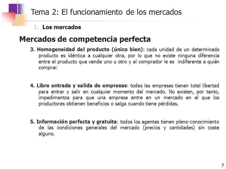 Mercados de competencia perfecta