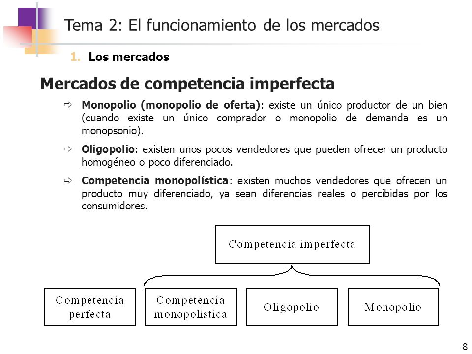 Mercados de competencia imperfecta