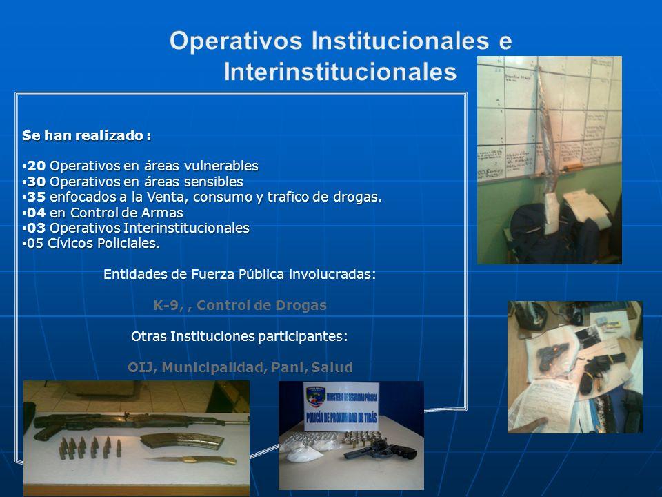 Operativos Institucionales e Interinstitucionales