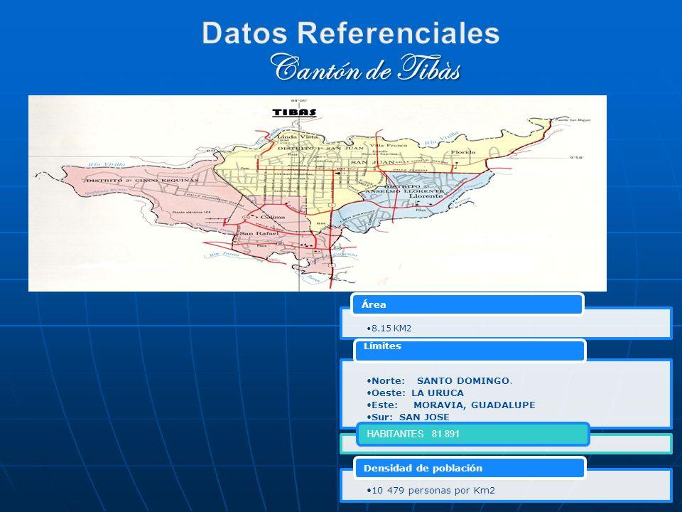 Cantón de Tibàs Datos Referenciales Área Norte: SANTO DOMINGO.