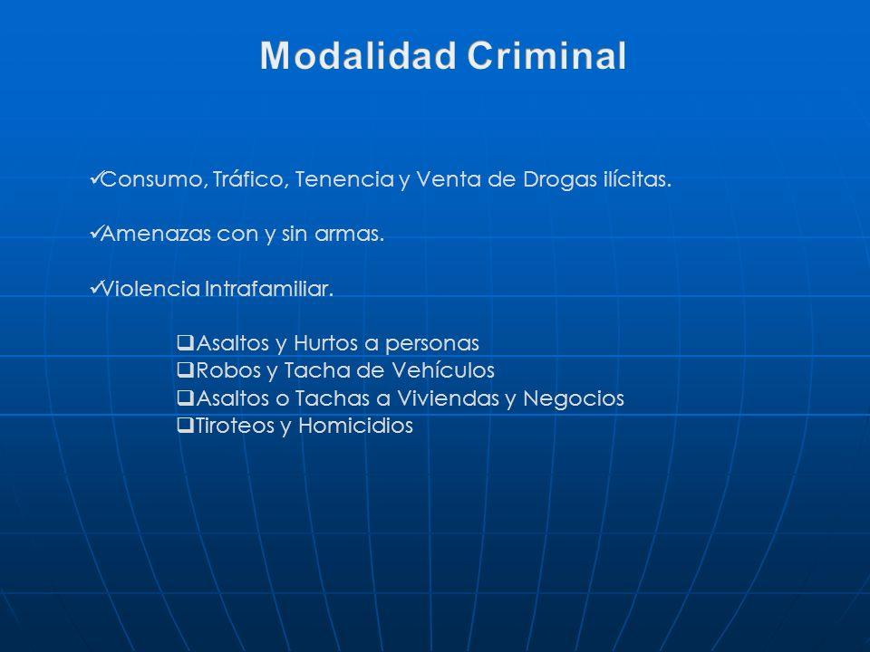 Modalidad CriminalConsumo, Tráfico, Tenencia y Venta de Drogas ilícitas. Amenazas con y sin armas. Violencia Intrafamiliar.
