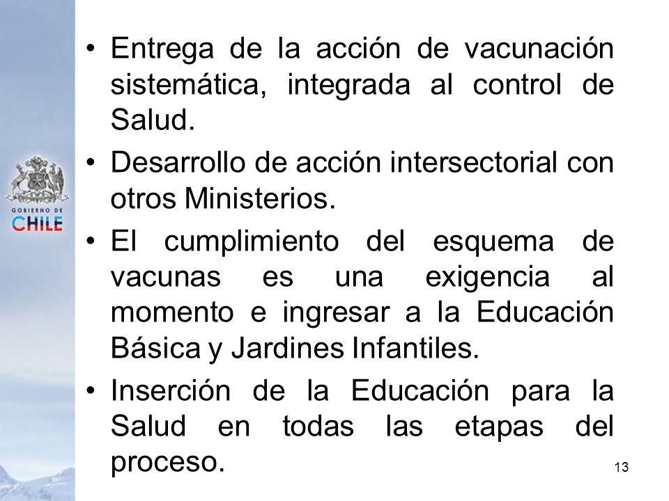 Entrega de la acción de vacunación sistemática, integrada al control de Salud.