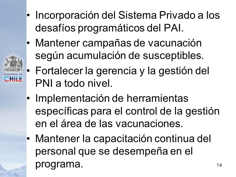 Incorporación del Sistema Privado a los desafíos programáticos del PAI.