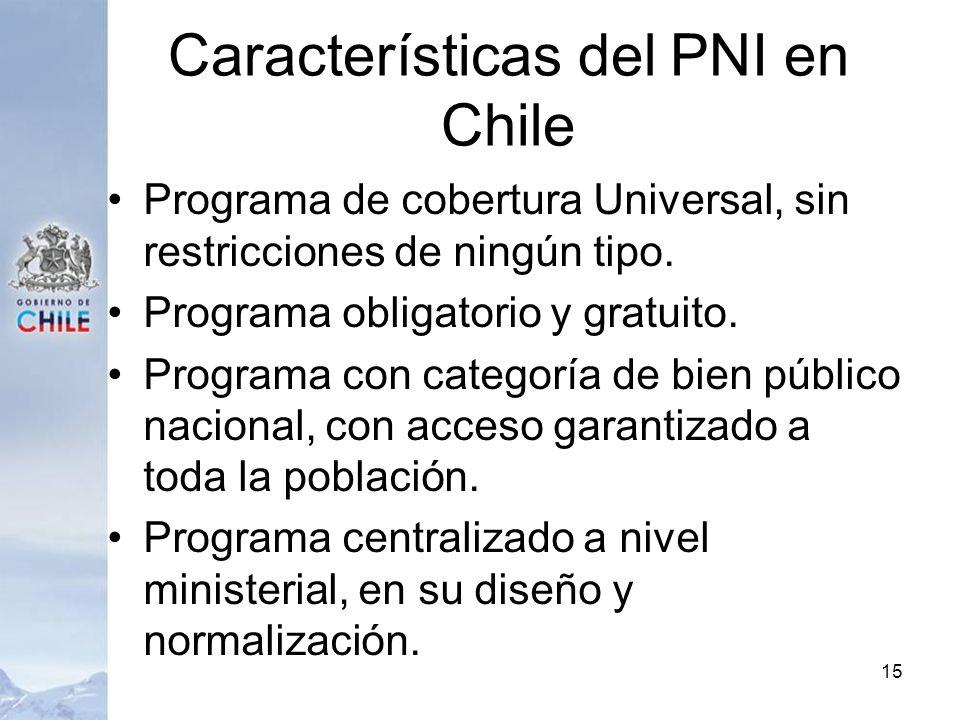 Características del PNI en Chile