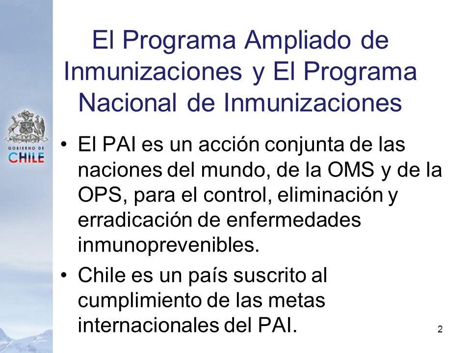 El Programa Ampliado de Inmunizaciones y El Programa Nacional de Inmunizaciones