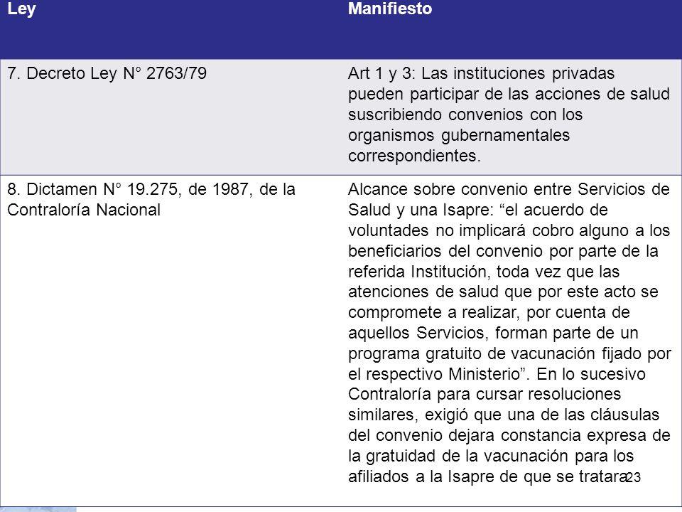 Ley Manifiesto. 7. Decreto Ley N° 2763/79.