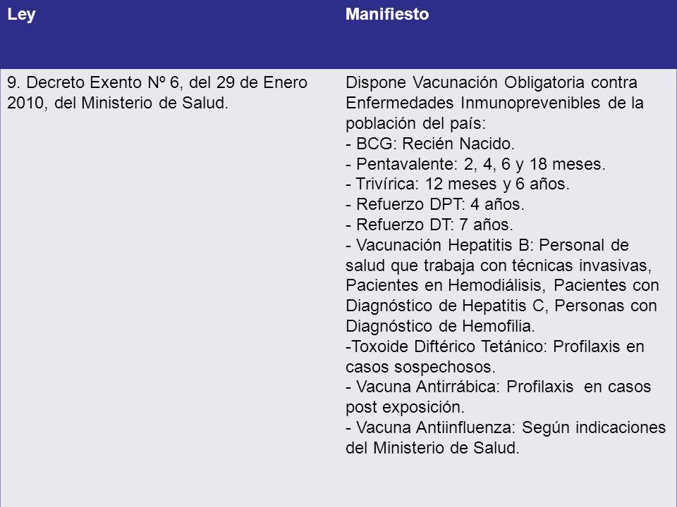 Ley Manifiesto. 9. Decreto Exento Nº 6, del 29 de Enero 2010, del Ministerio de Salud.