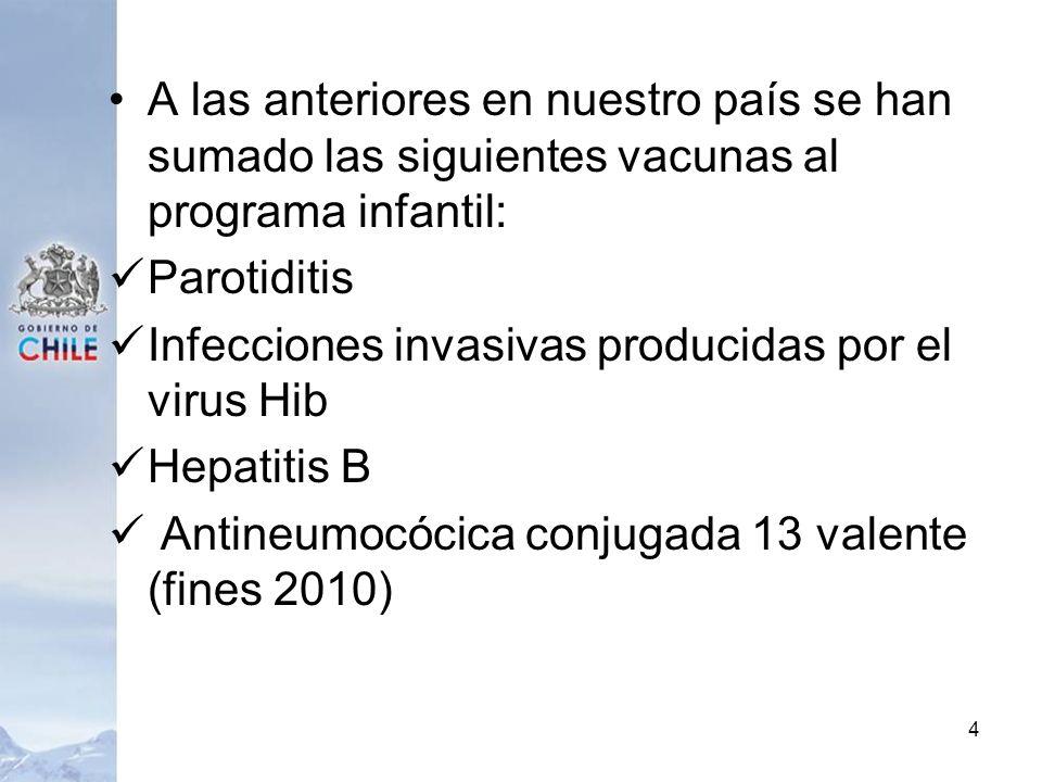 A las anteriores en nuestro país se han sumado las siguientes vacunas al programa infantil: