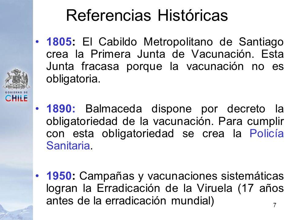 Referencias Históricas