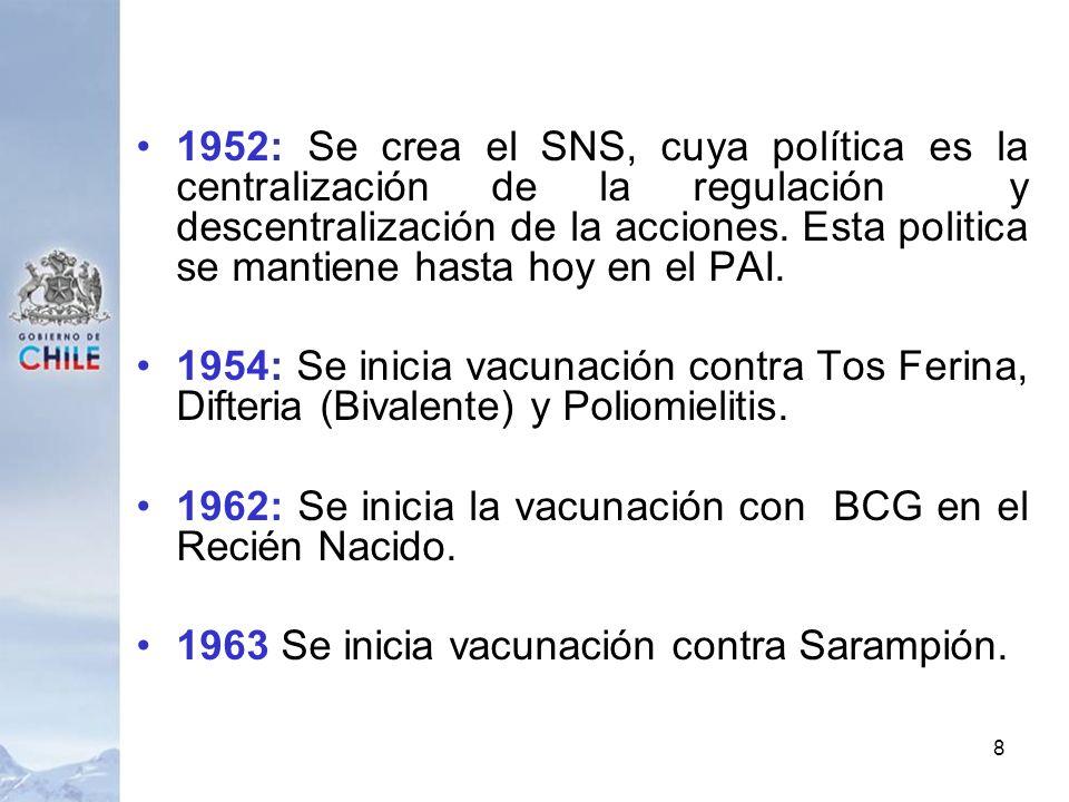 1952: Se crea el SNS, cuya política es la centralización de la regulación y descentralización de la acciones. Esta politica se mantiene hasta hoy en el PAI.