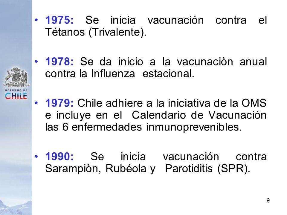 1975: Se inicia vacunación contra el Tétanos (Trivalente).