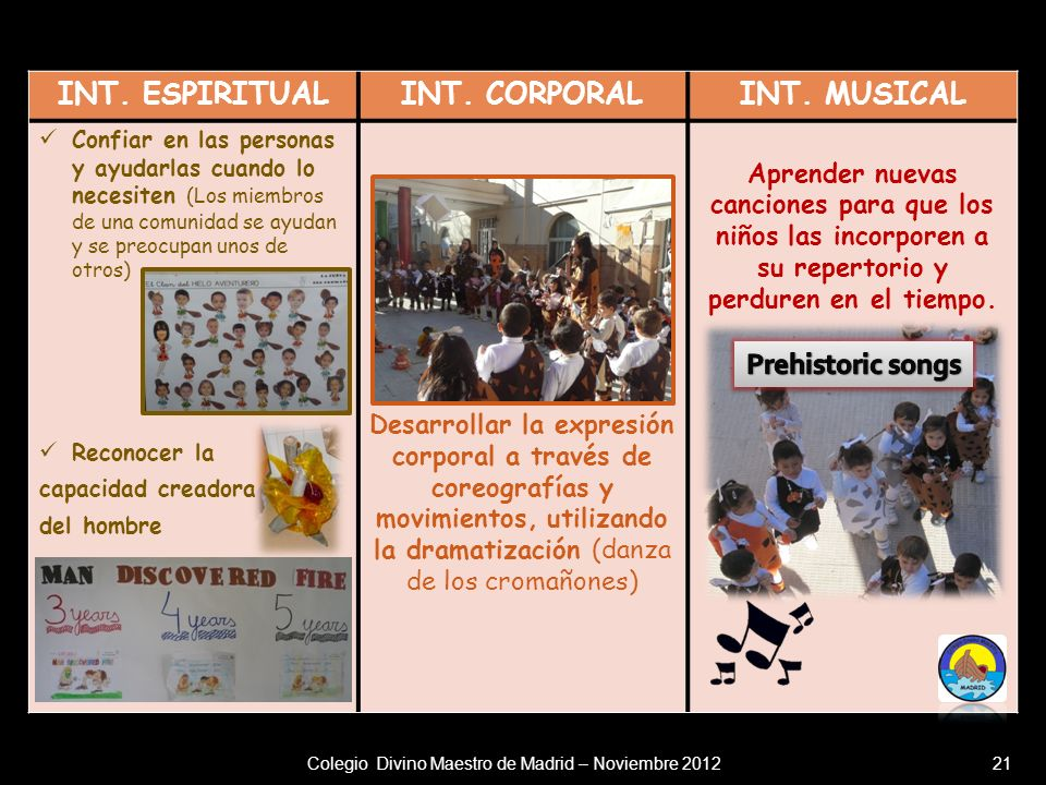 INT. ESPIRITUAL INT. CORPORAL INT. MUSICAL Prehistoric songs