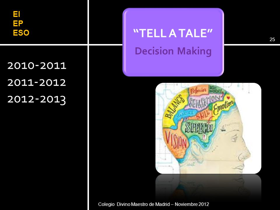 2010-2011 2011-2012 2012-2013 TELL A TALE Decision Making EI EP ESO