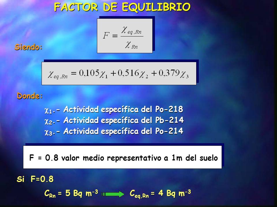 FACTOR DE EQUILIBRIO Siendo: Donde: