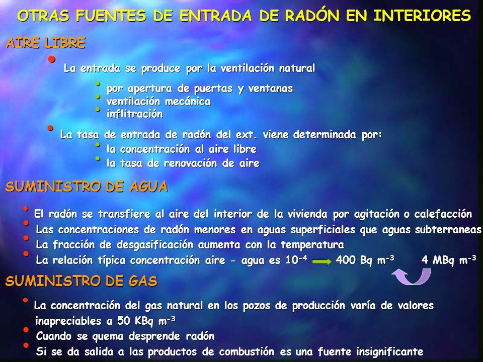 OTRAS FUENTES DE ENTRADA DE RADÓN EN INTERIORES