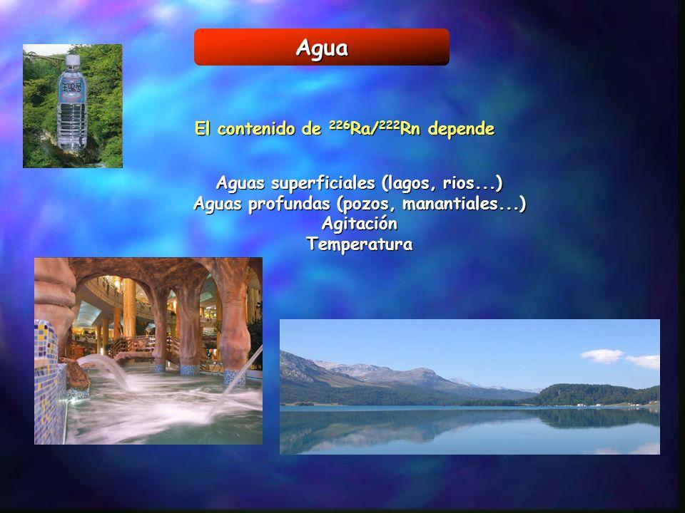 Agua El contenido de 226Ra/222Rn depende