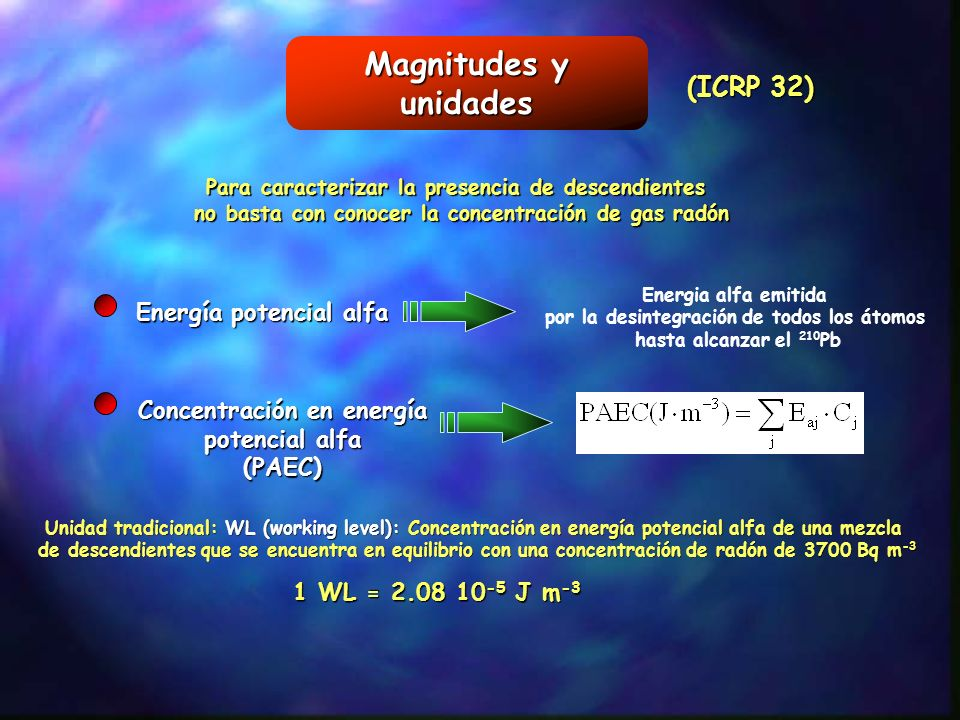 Magnitudes y unidades (ICRP 32) Energía potencial alfa