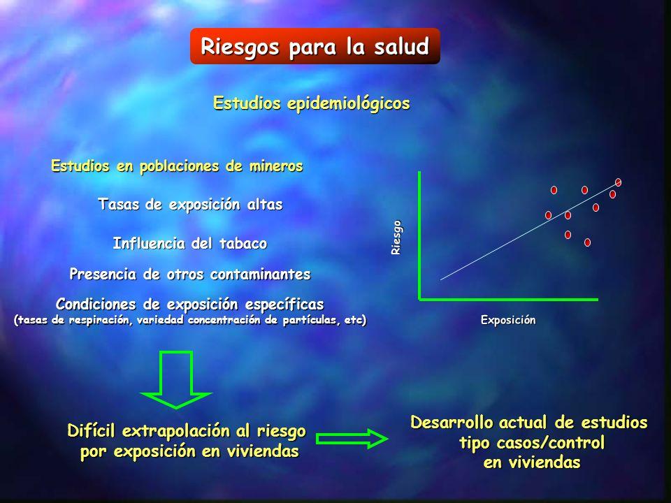 Riesgos para la salud Estudios epidemiológicos