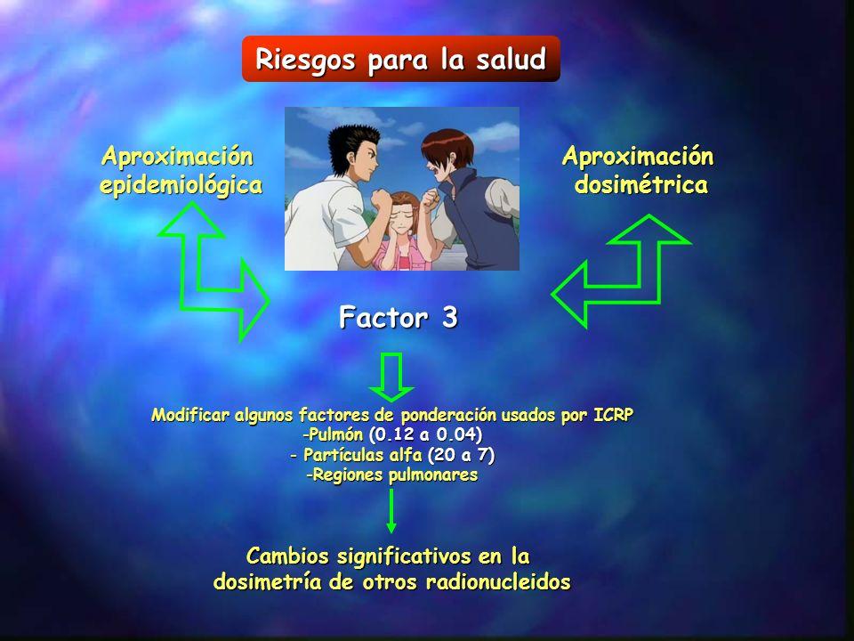 Riesgos para la salud Factor 3