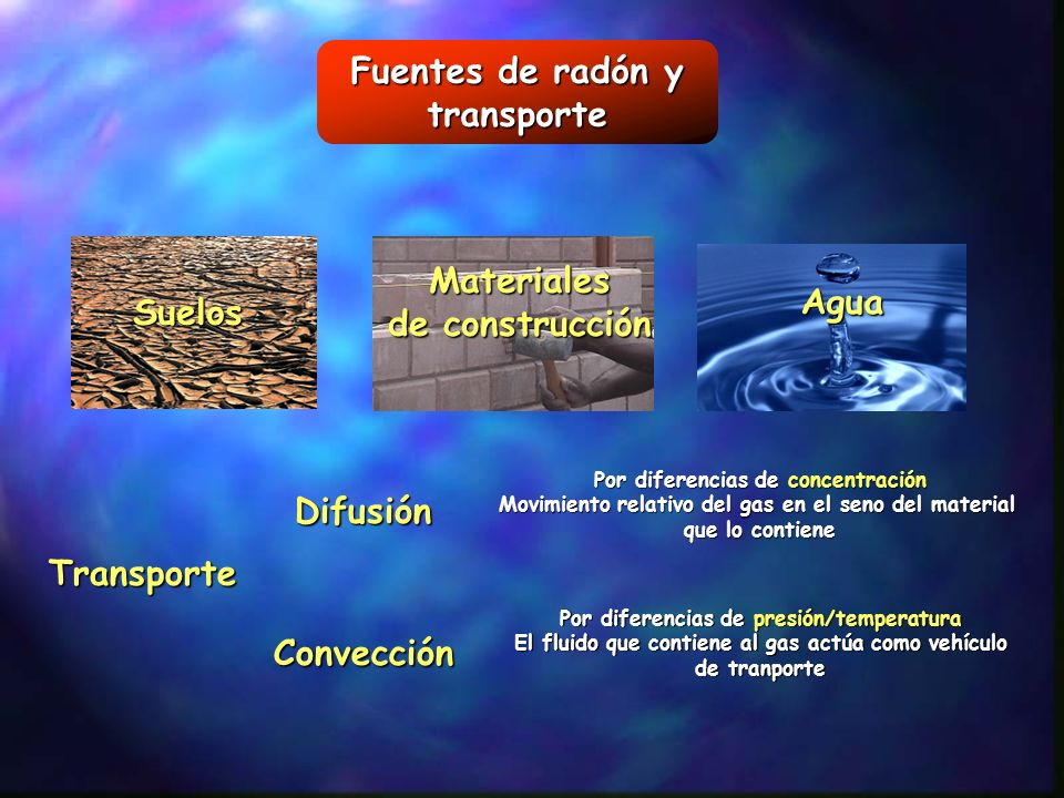 Fuentes de radón y transporte