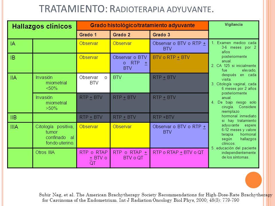 TRATAMIENTO: Radioterapia adyuvante.