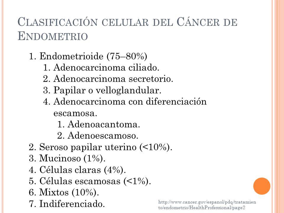 Clasificación celular del Cáncer de Endometrio