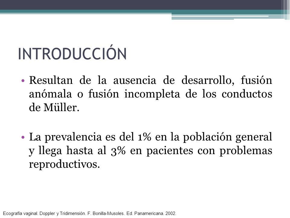 INTRODUCCIÓN Resultan de la ausencia de desarrollo, fusión anómala o fusión incompleta de los conductos de Müller.