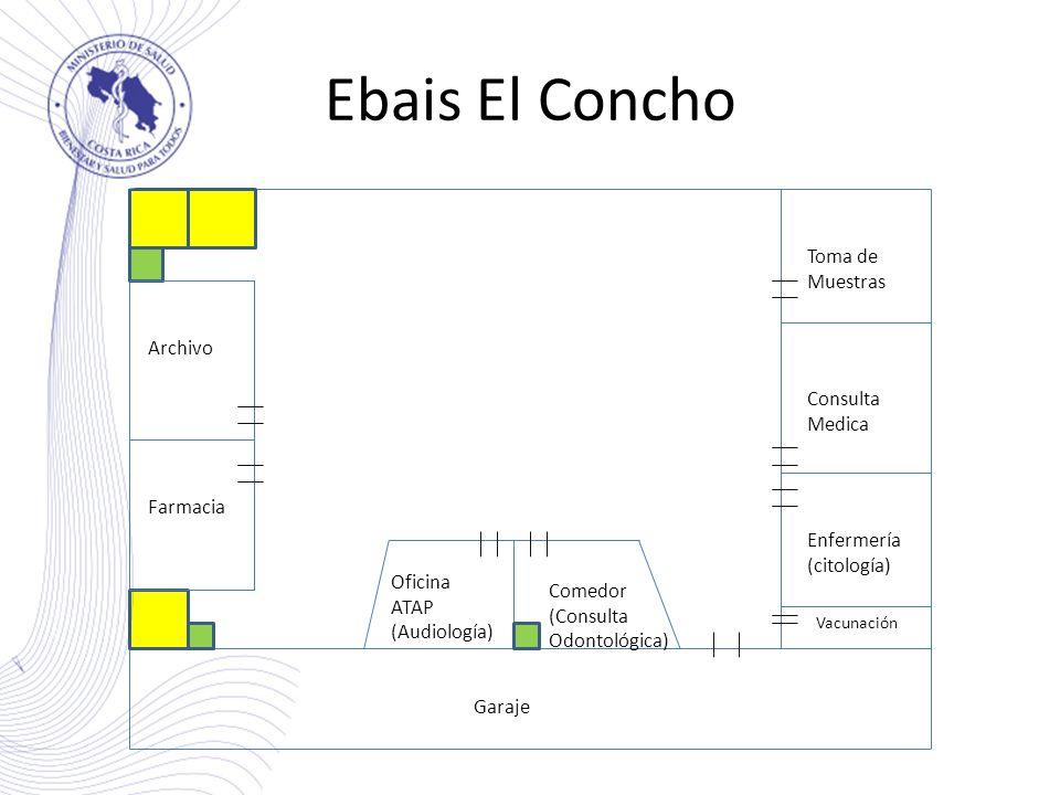 Ebais El Concho Toma de Muestras Archivo Consulta Medica Farmacia