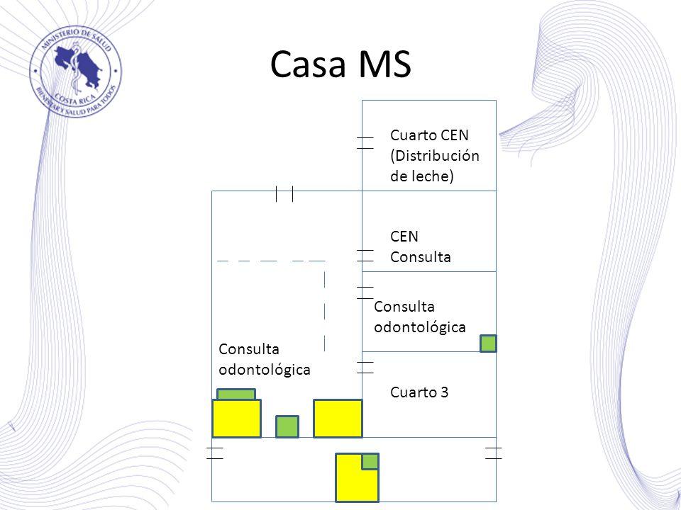 Casa MS Cuarto CEN (Distribución de leche) CEN Consulta
