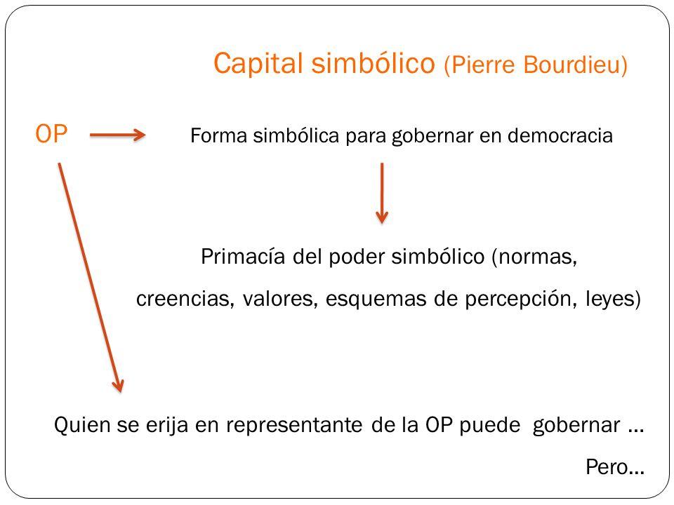 Capital simbólico (Pierre Bourdieu)