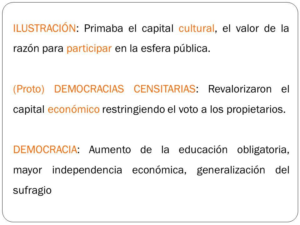 ILUSTRACIÓN: Primaba el capital cultural, el valor de la razón para participar en la esfera pública.