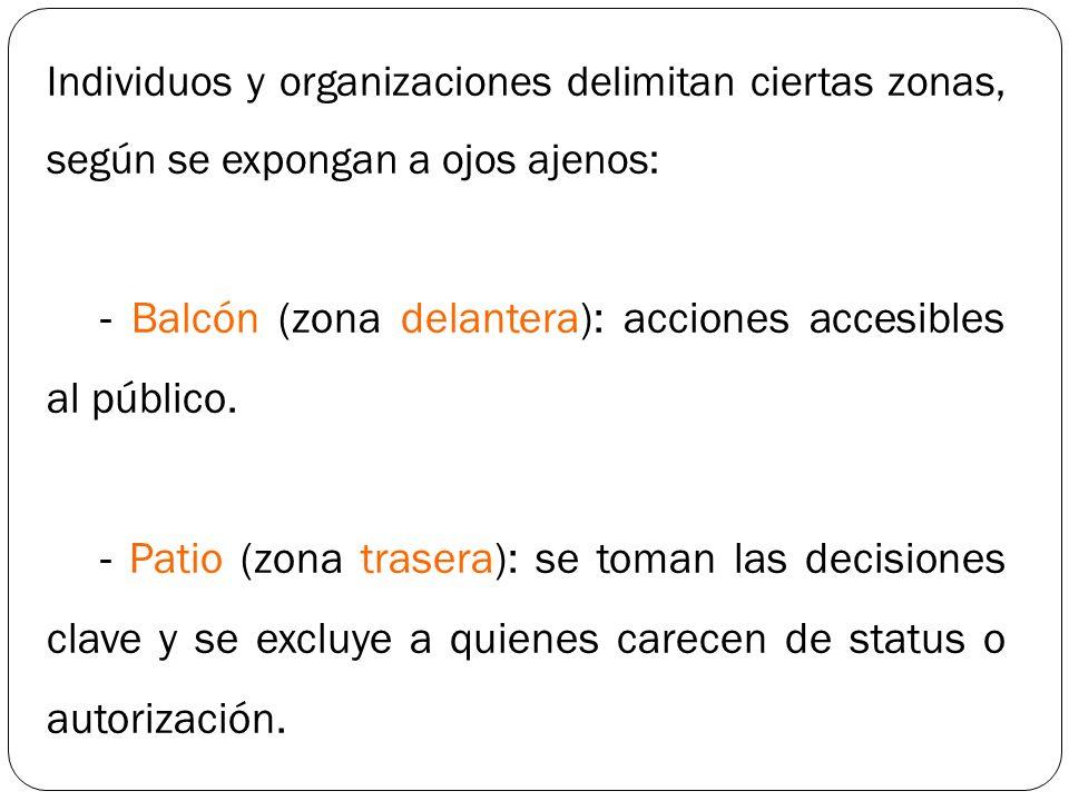 - Balcón (zona delantera): acciones accesibles al público.
