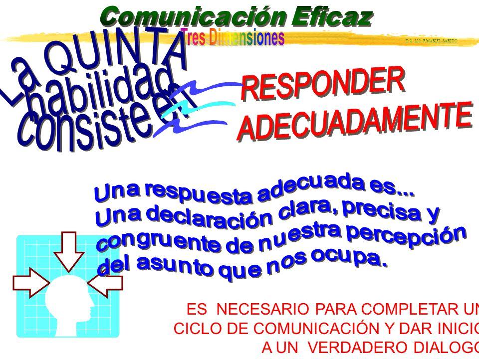 ES NECESARIO PARA COMPLETAR UN CICLO DE COMUNICACIÓN Y DAR INICIO