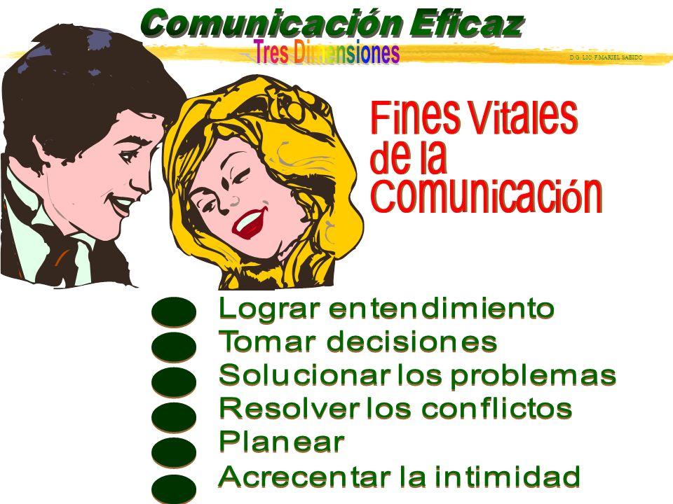 Fines Vitales de la Comunicación • Lograr entendimiento
