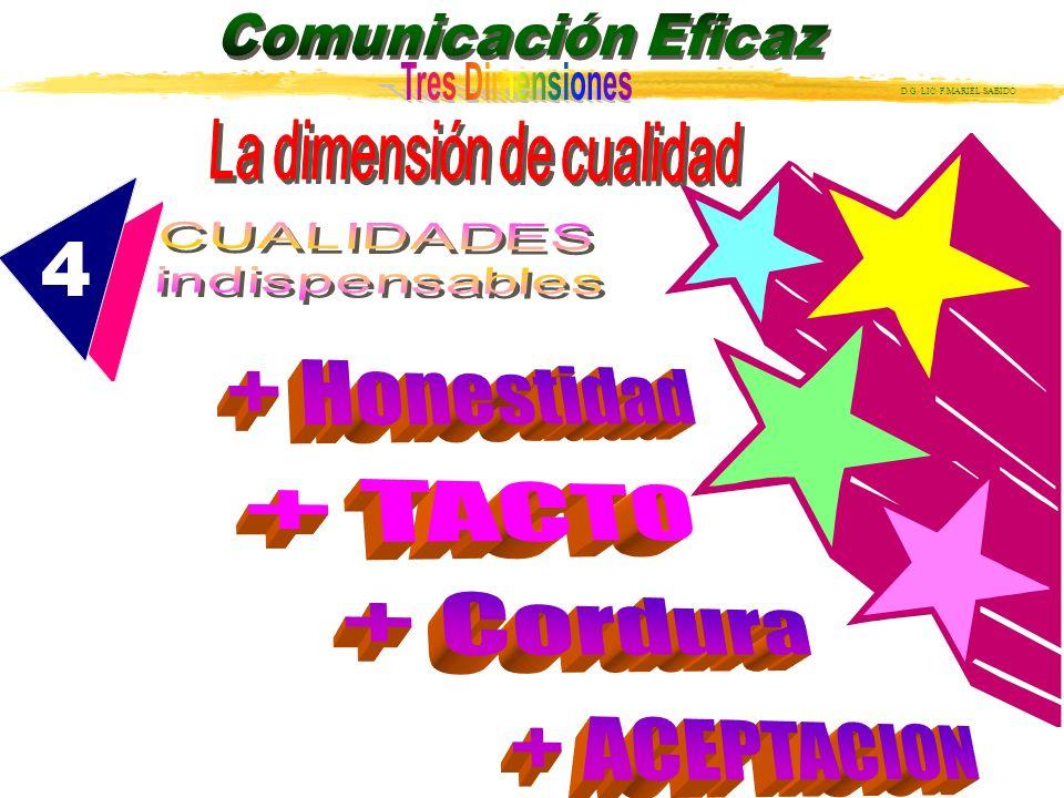 + Honestidad + TACTO + Cordura + ACEPTACION La dimensión de cualidad