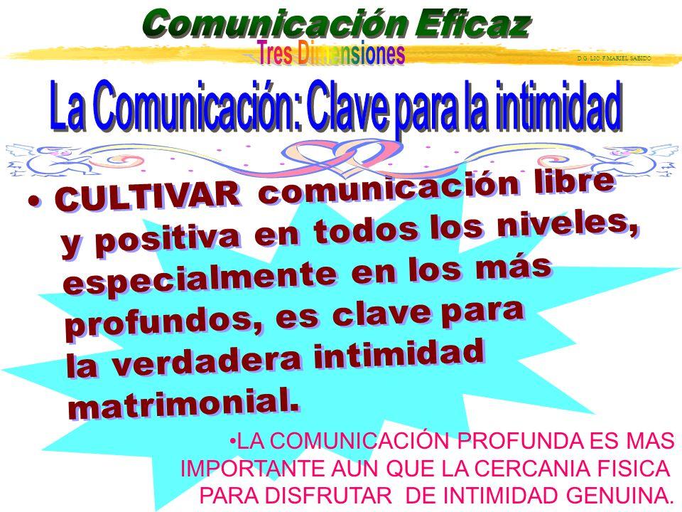 La Comunicación: Clave para la intimidad
