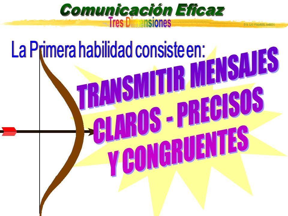 TRANSMITIR MENSAJES CLAROS - PRECISOS Y CONGRUENTES
