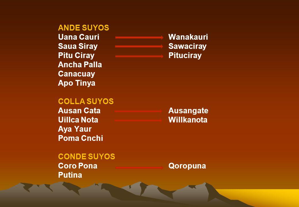ANDE SUYOS Uana Cauri Wanakauri. Saua Siray Sawaciray. Pitu Ciray Pituciray. Ancha Palla.
