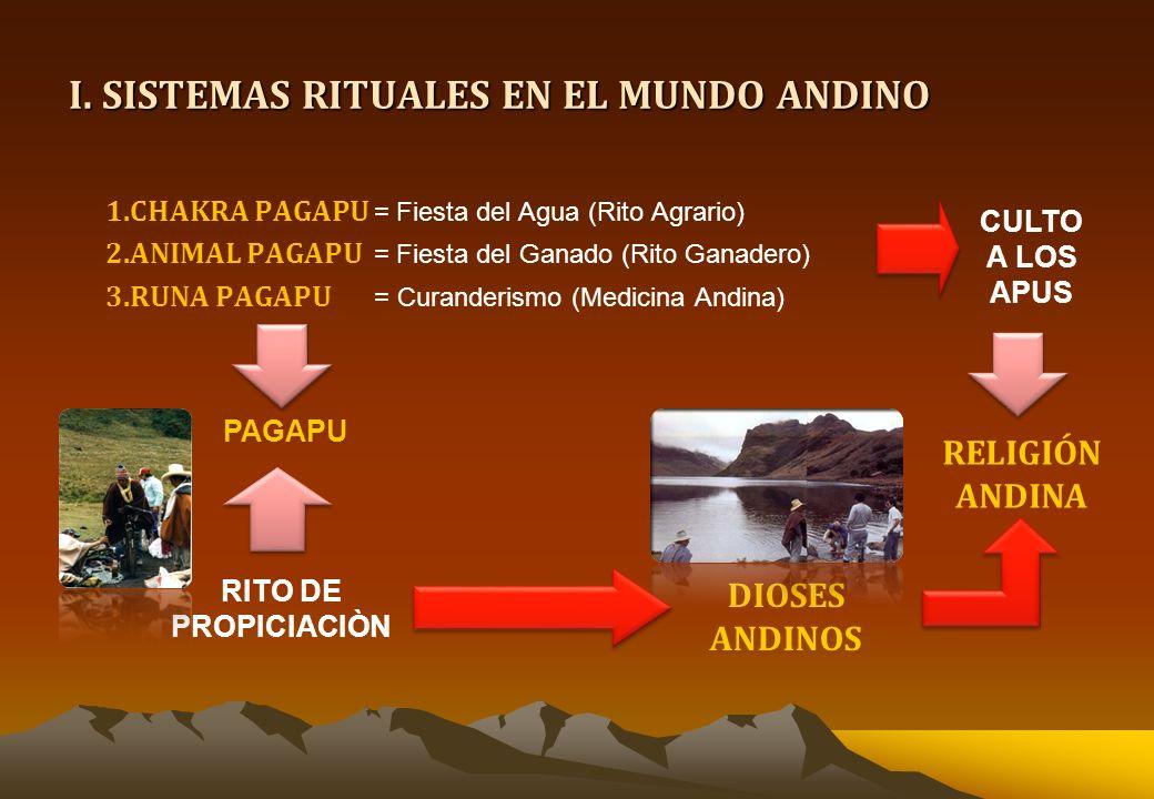 I. SISTEMAS RITUALES EN EL MUNDO ANDINO