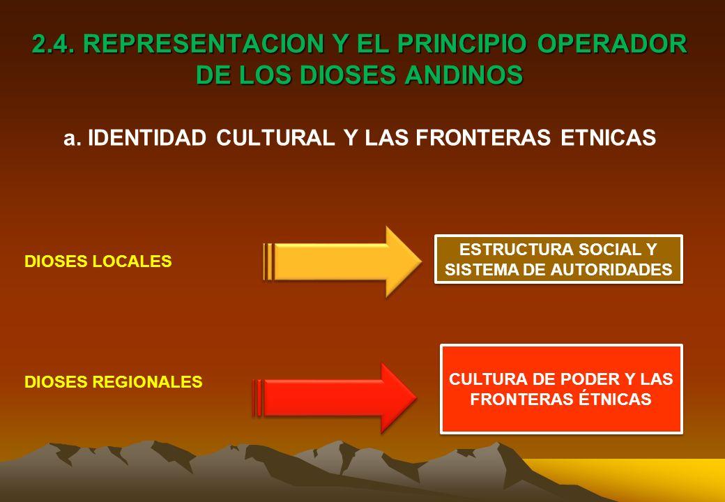 2.4. REPRESENTACION Y EL PRINCIPIO OPERADOR DE LOS DIOSES ANDINOS