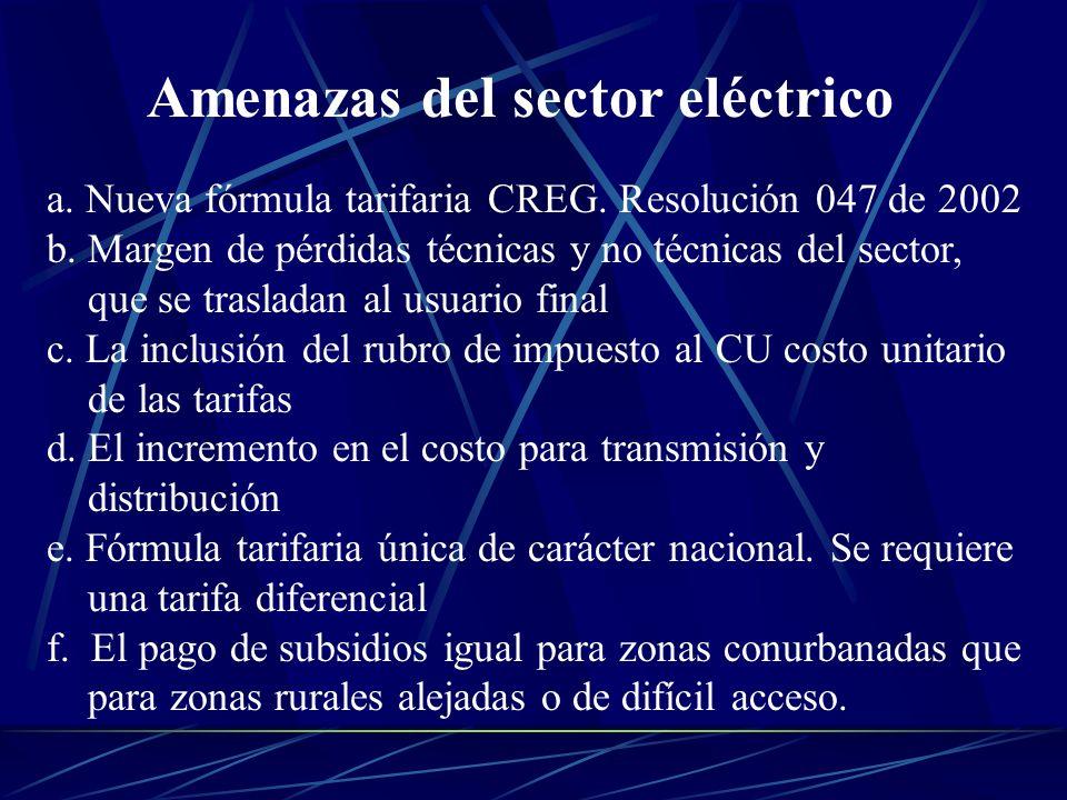 Amenazas del sector eléctrico