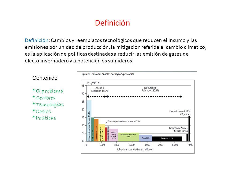 Definición Definición: Cambios y reemplazos tecnológicos que reducen el insumo y las.