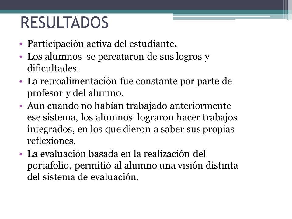 RESULTADOS Participación activa del estudiante.