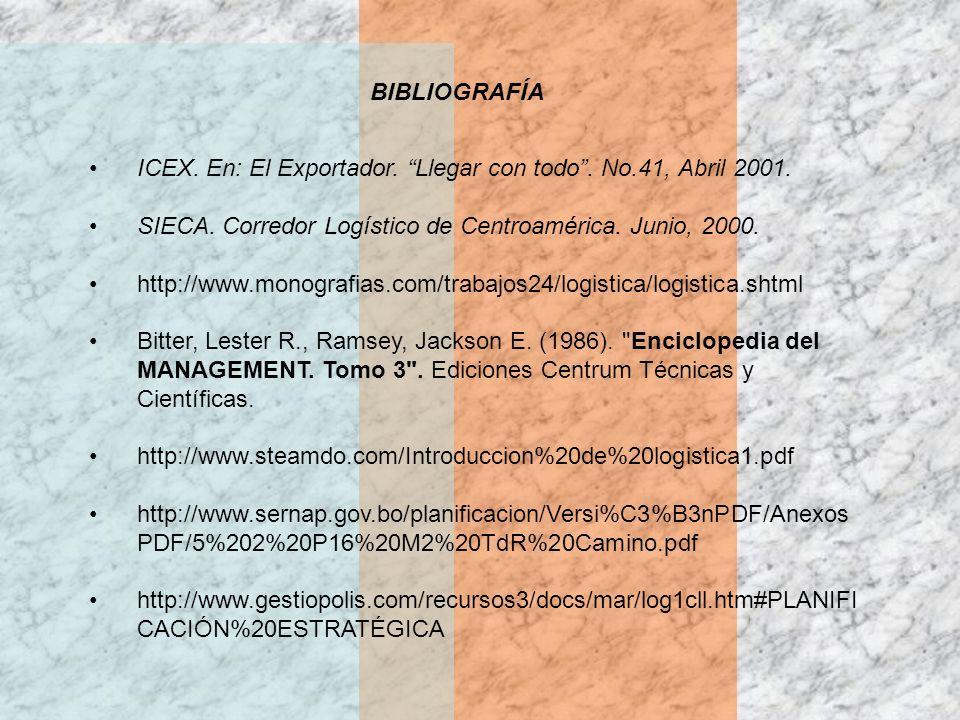 BIBLIOGRAFÍA ICEX. En: El Exportador. Llegar con todo . No.41, Abril 2001. SIECA. Corredor Logístico de Centroamérica. Junio, 2000.