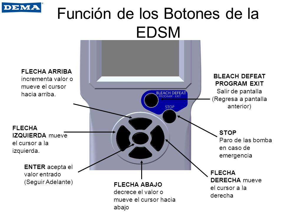 Función de los Botones de la EDSM