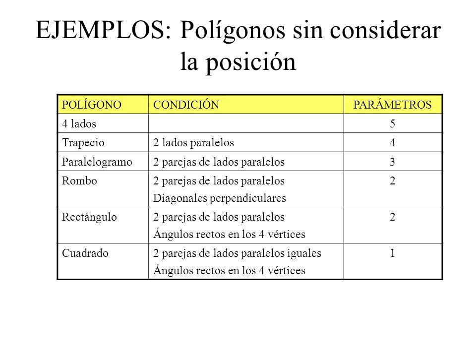 EJEMPLOS: Polígonos sin considerar la posición