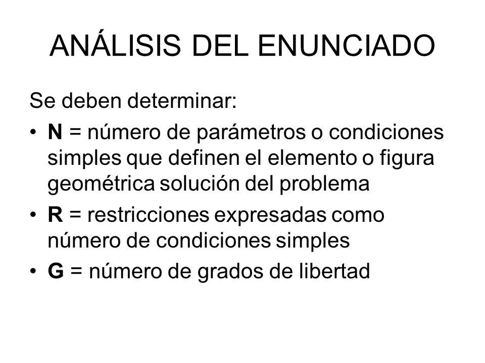 ANÁLISIS DEL ENUNCIADO